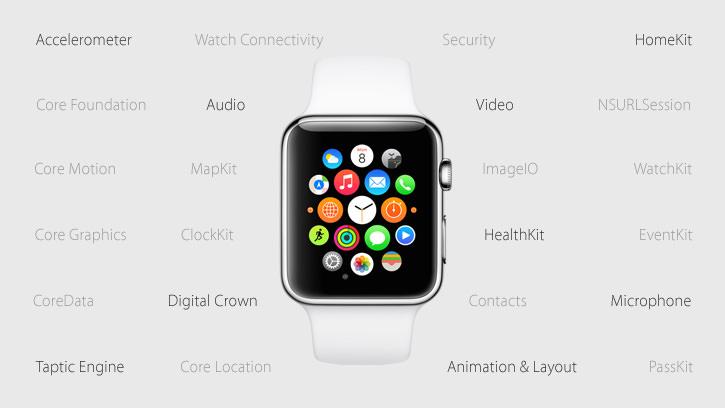 Apple Watch Watch OS2 【速報】Appleの「WWDC2015」で発表されたものまとめ